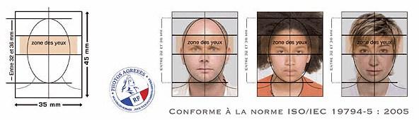Photos identité Officielles