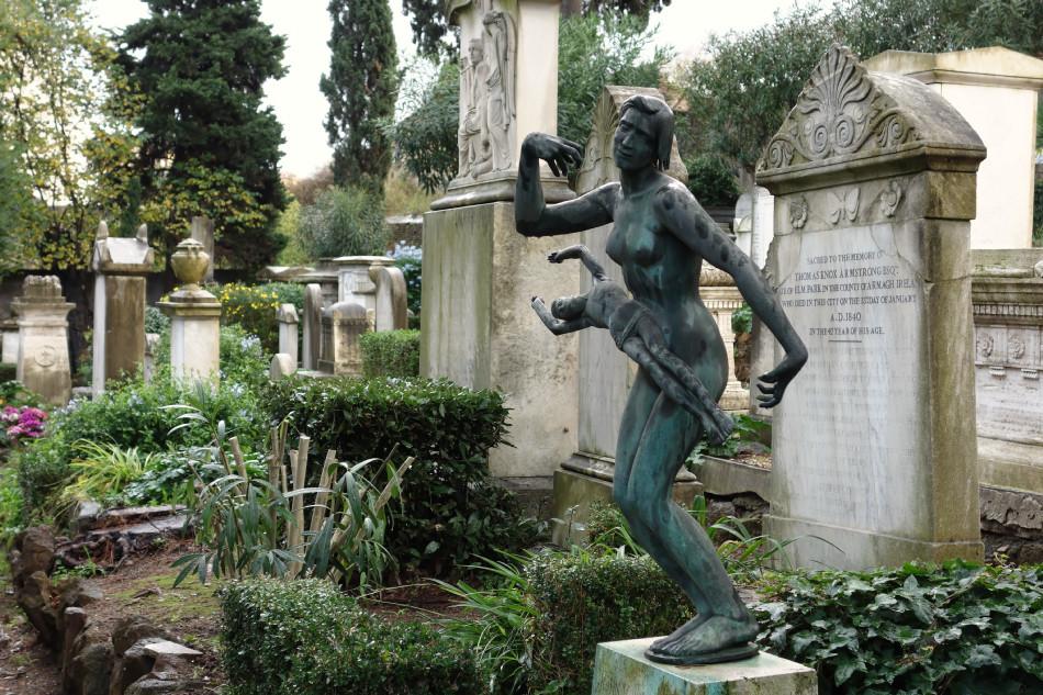Rom, Cimitero acattolico