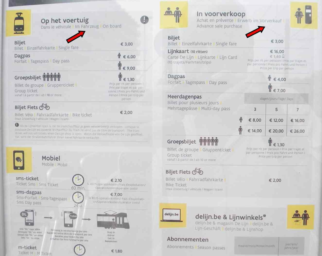 Preise für Fahrkarten der Küstentram (Stand: Juni 2019)