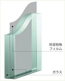 防音ガラス