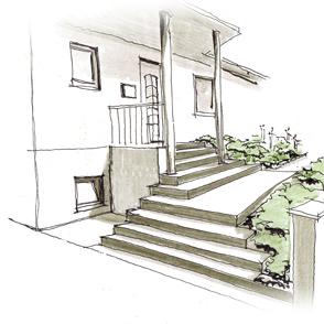 Planung Garten und Landschaft