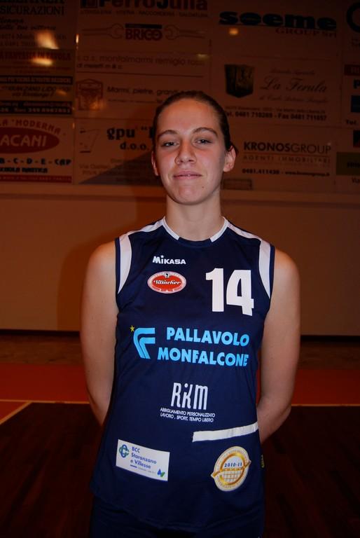 Collarini Alessia - 1995 -