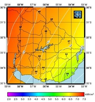 Gráfico De Radiación Solar 2012