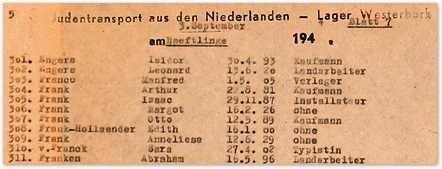 Último transporte de judíos desde el campo de campo de tránsito e internamiento nazi alemán de  Westerbork en Hooghalen en los Países Bajos ocupados al campo de concentración y de exterminio nazi alemán de Auschwitz. Ana Frank número 309.