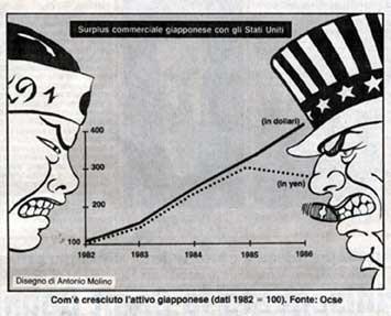 LA GUERRA COMMERCIALE FRA GIAPPONE E STATI UNITI, di A.Molino. Ink on paper. Dal CORRIERE DELLA SERA, 1987