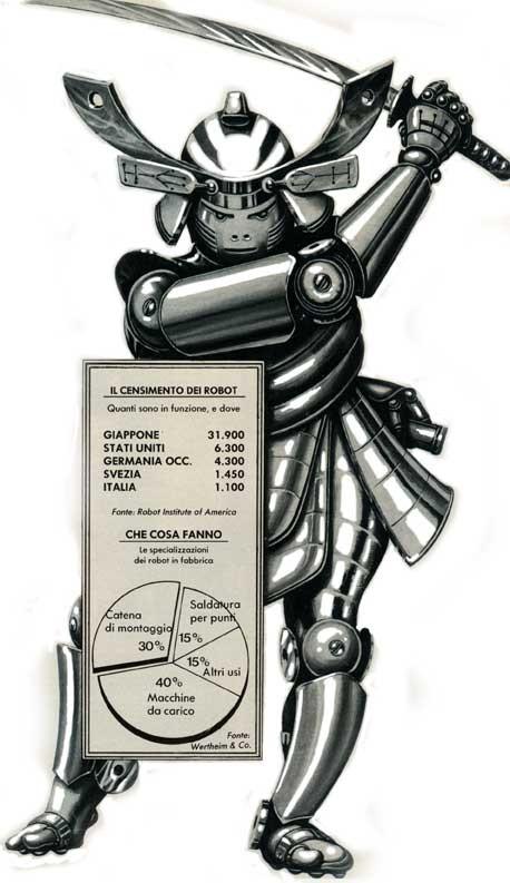 ROBOTS INDUSTRIALI GIAPPONESI, di A.Molino. Acrilici su cartone. Da L'EUROPEO, 1984