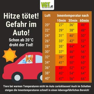 Achtung Hitzewelle!