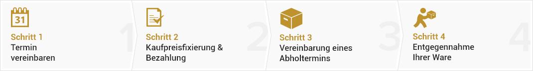 Tafelgeschäft Halle Saale Gold kaufen