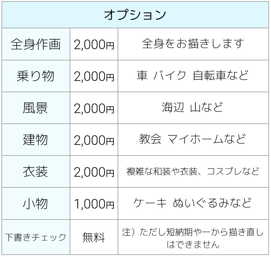 オプション別の価格表
