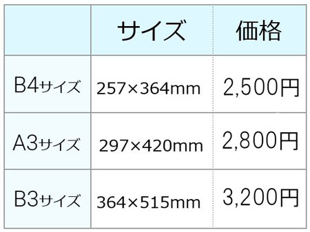 サイズ別価格表
