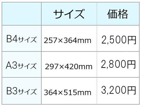 フレームサイズ別の価格表