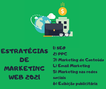 estratégias importantes- marketing digital 2021-