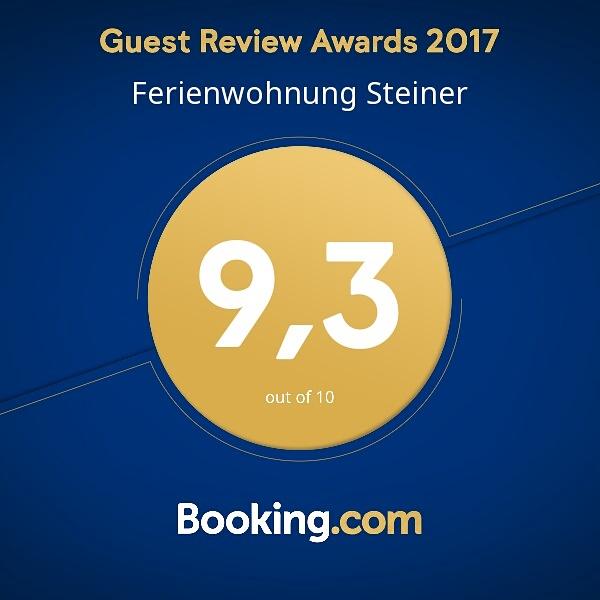 Unsere Bewertungsergebnis auf booking.com