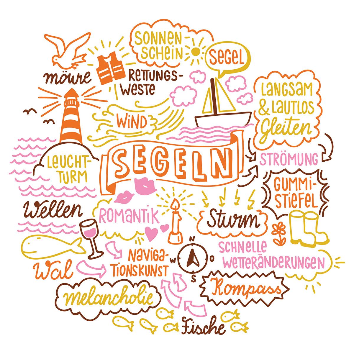 Zum Thema Segeln eine Doodle Illustration mit Lettering und Meer, Fische, Wellen und Leuchtturm. Marina Schilling.