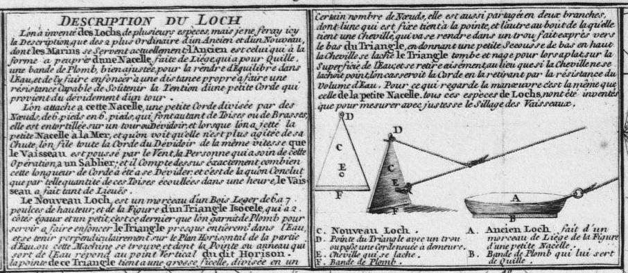 Description du loch sur la carte précédente