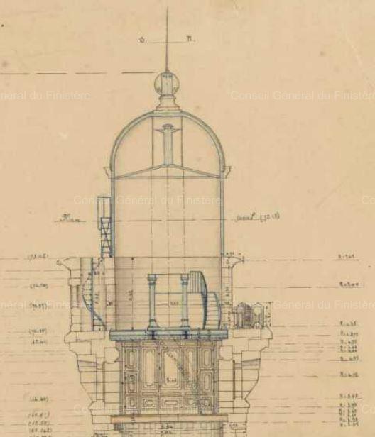 Coupe verticale de la lanterne on voit les piliers en fonte qui supporte la cuve de mercure et dessous la chambre de veille lambrissée