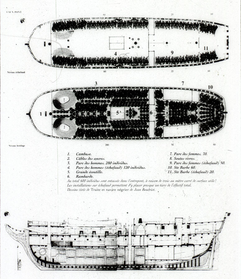 Plans du navire négrier l'Aurore (Monographie de L'aurore par Jean Boudriot) Le 4 février 1794, pour la première fois dans l'histoire, est proclamée par la Convention nationale l'abolition de la traite et de l'esclavage