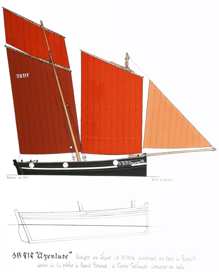 Portrait de bateau de l'Aventure SB717 par Henry Kerisit