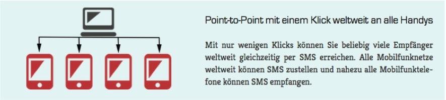 weltweit gleichzeitig SMS versenden