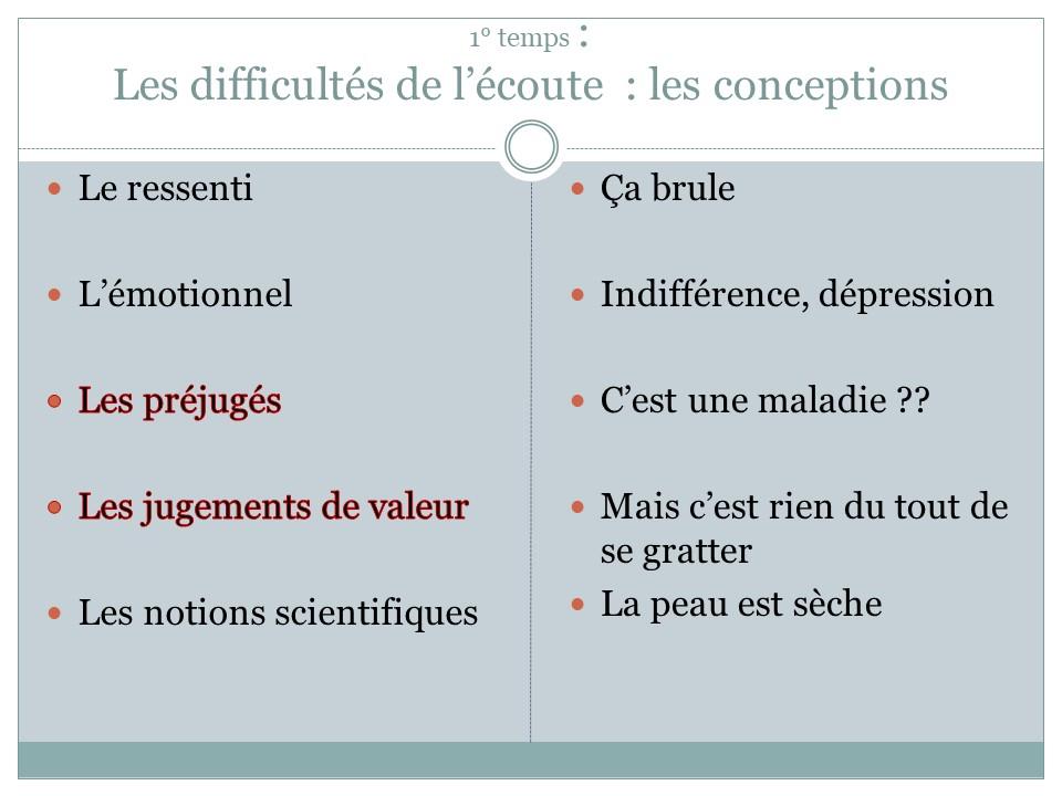 education therapeutique pour dermatologues