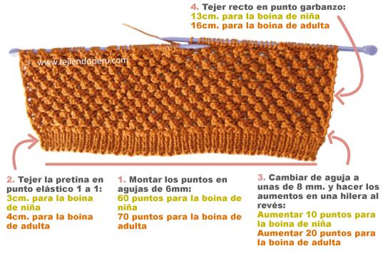 Boina floja o caída (Slouchy knit beret) - Tejiendo Perú
