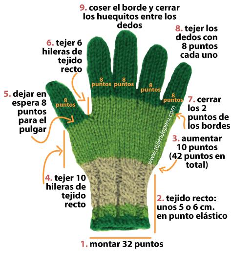 guantes en dos agujas   tejiendo per