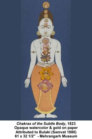 Frühe Darstellung des subtilen Systems (19. Jhd., Rajasthan)