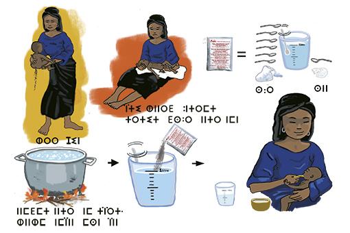 illustration: utilisation des sels de réhydratation