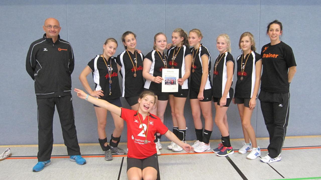U16 - 4. der Regionsmeisterschaften
