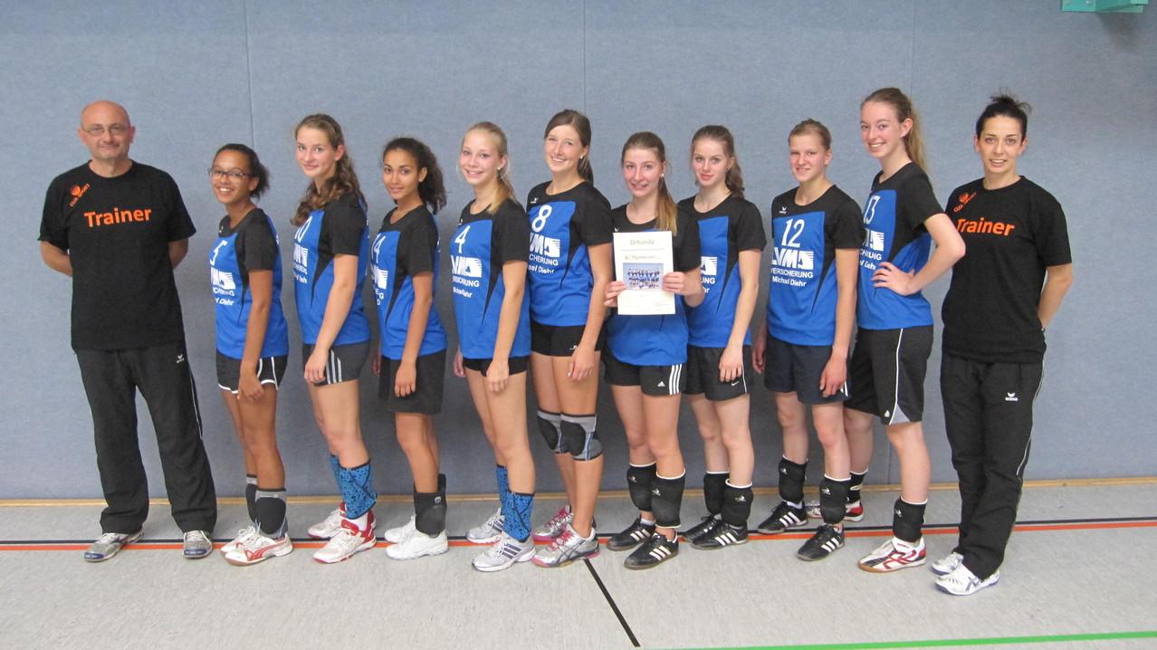 U20- 4. der Regionsmeisterschaften
