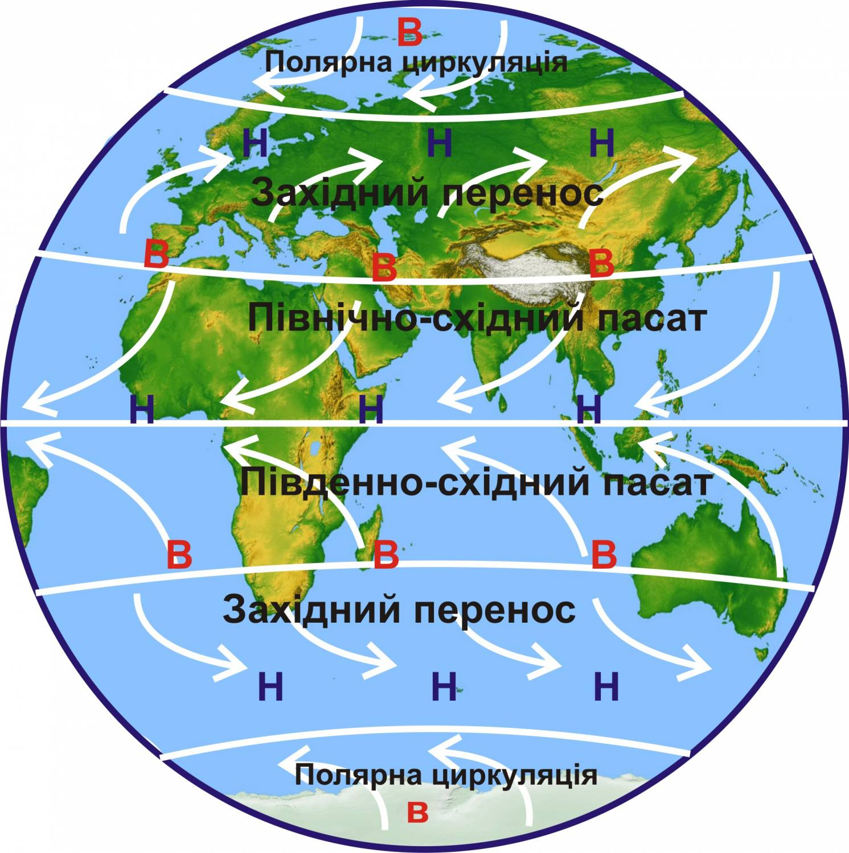 схема забруднення атмосфери