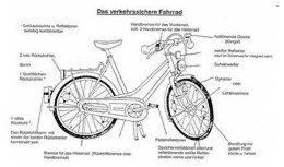 Abbildung einer Fahrradzeichnung