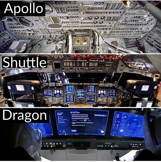 The cabins of the Apollo spacecraft, Space Shuttle and Dragon SpaceX from top to bottom. Showing technological progress.