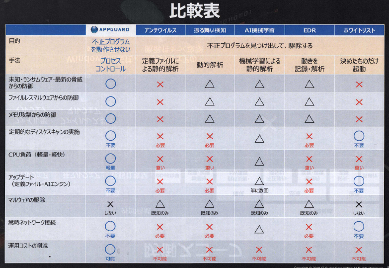 日本の社会を守る情報技術をstホールディングスは採用しています。