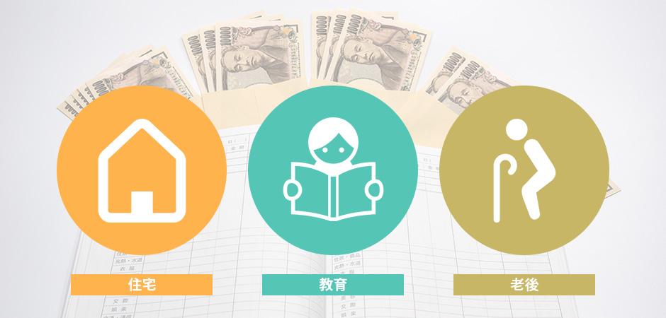 家計簿と一万円札をバックに「住宅」「教育」「老後」