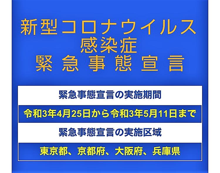 緊急事態措置区域及びまん延防止等重点措置区域の適用を受けた都道府県