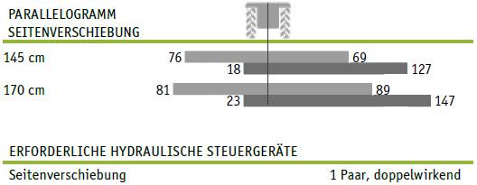 SEPPI M. Kreiselmulcher APPLE cs Seitenverschiebung