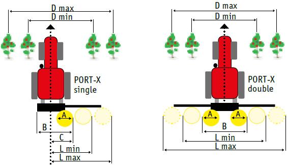 SEPPI M. PORT-X Schnellkuppelsystem Seitenverschiebung