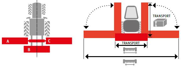 SEPPI M. Großflächenmulcher SMWA multipla Mulcherbreite und Transport