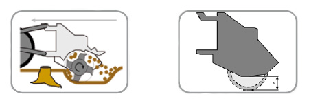 Schematische Darstellungen einer SEPPI M. FC Wurzelstockfräse