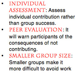 social loafing in sport definition essay