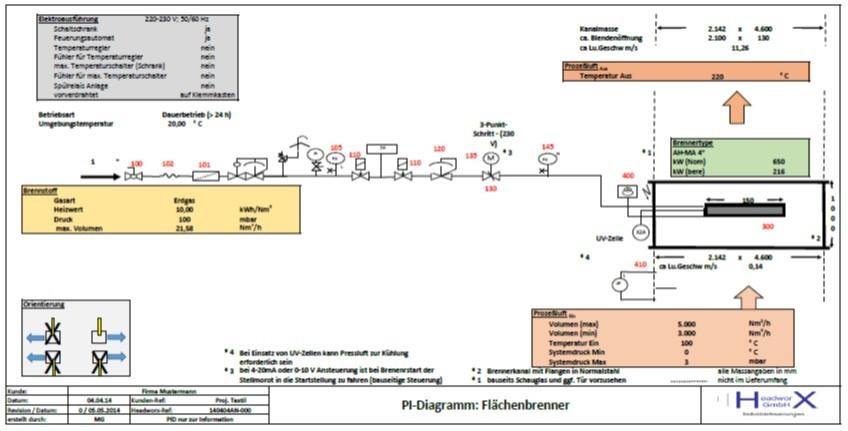 Atemberaubend Konstruktionsdraht Diagramm Ideen - Elektrische ...