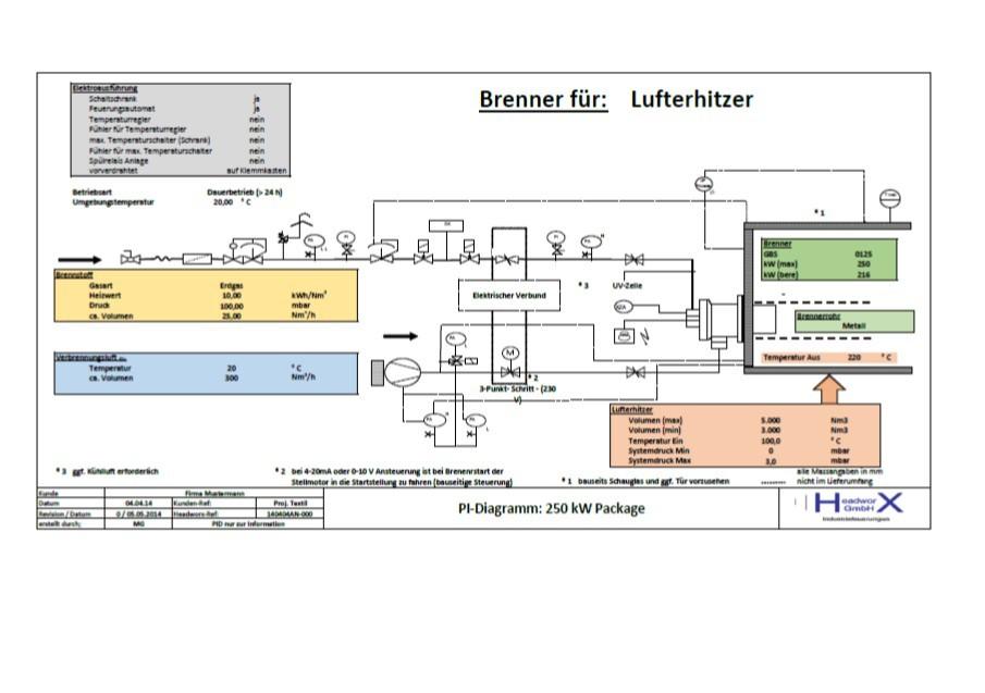 Charmant Gekennzeichnetes Diagramm Bilder - Elektrische Schaltplan ...