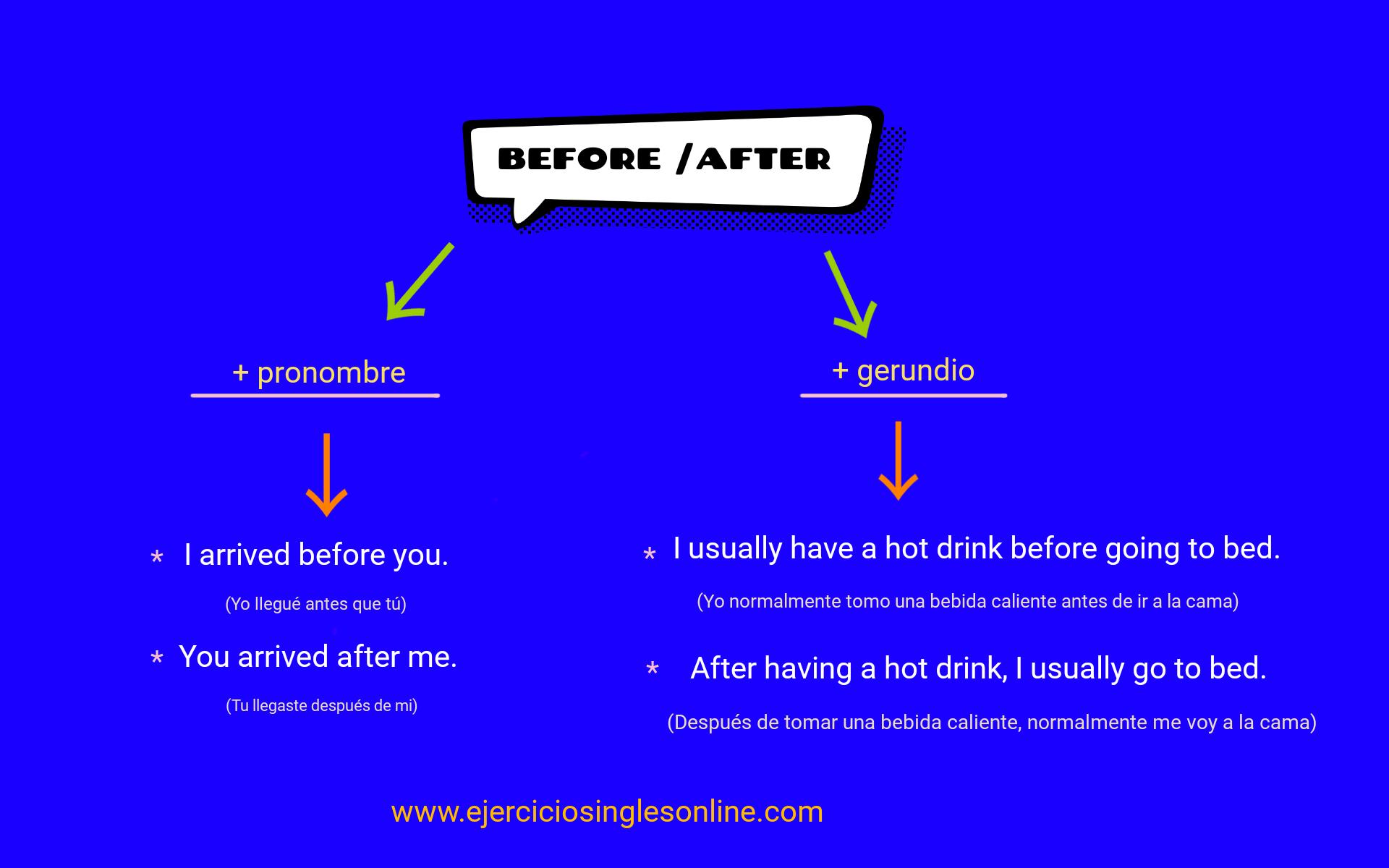 Preposiciones BEFORE y AFTER