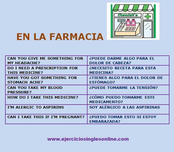 Vocabulario de farmacia en inglés