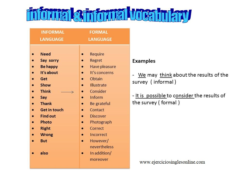 vocabulario en inglés formal e informal.