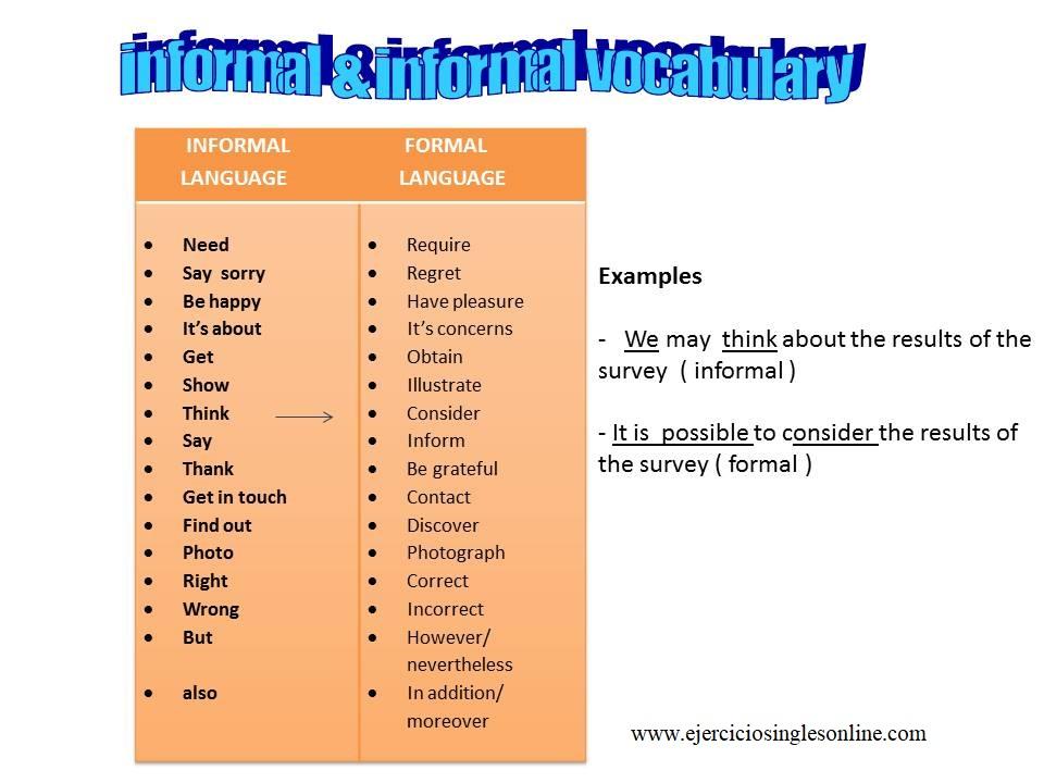 vocabulario en inglés formal e informal.