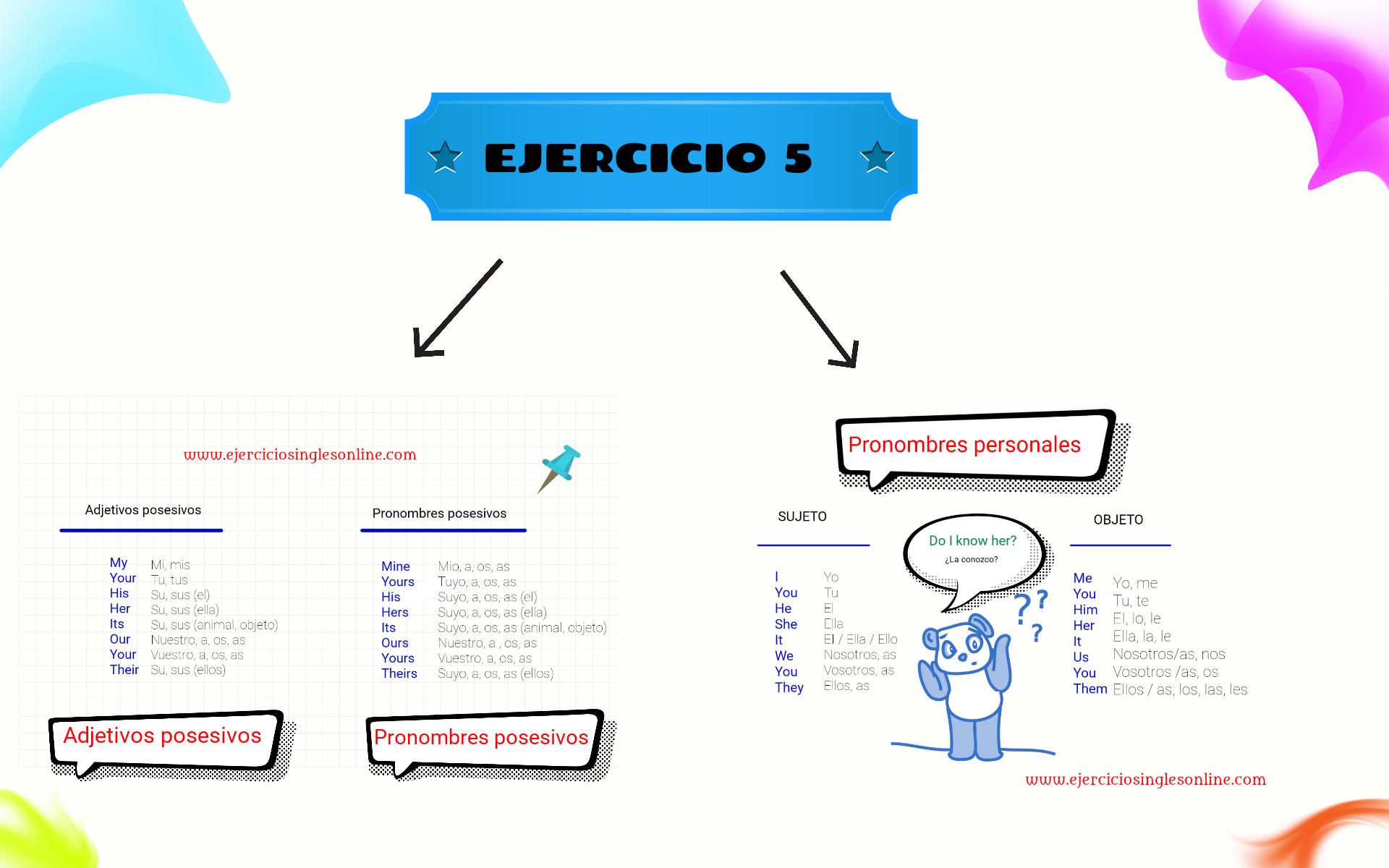 Ejercicio 5 - Pronombres en inglés