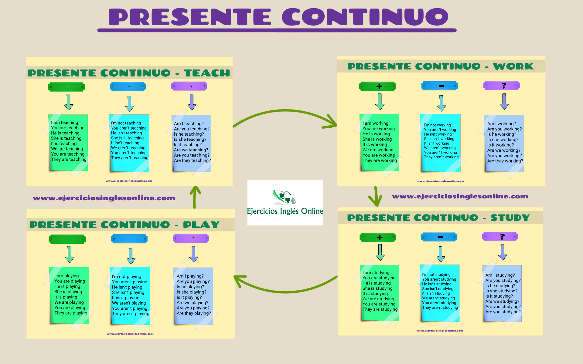 past simple past perfect Present perfect simple vs past simple exercises learn english online.