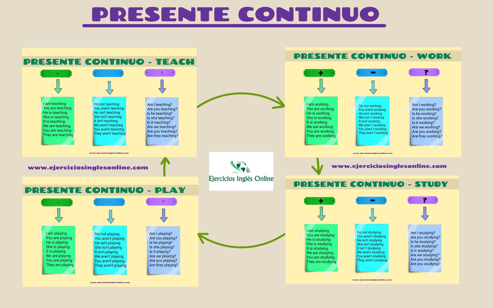 Presente continuo en inglés - Ejercicios inglés online